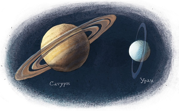 планет сатурн и уран картинки