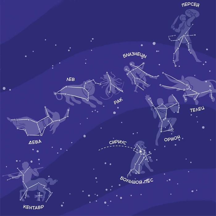 картинка звездного неба с созвездиями показывает, что